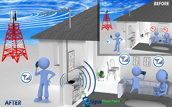 Benefits of Using a Mobile Phone Signal Booster
